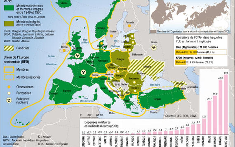 europe-défense