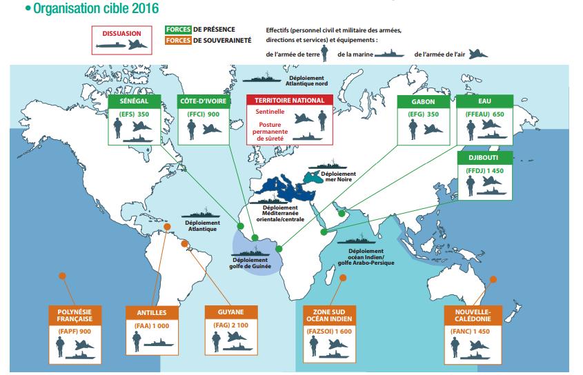 chiffres-defense-france-2016-5